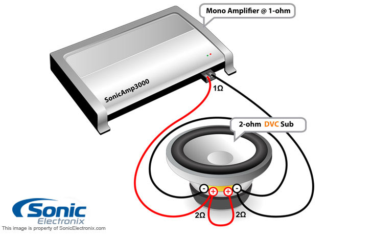 1_sub_DVC_2_ohm_mono_to_1_ohm how to wire a dual 2 ohm subwoofer to a 1 ohm impedance learn dual 1 ohm wiring diagram at edmiracle.co