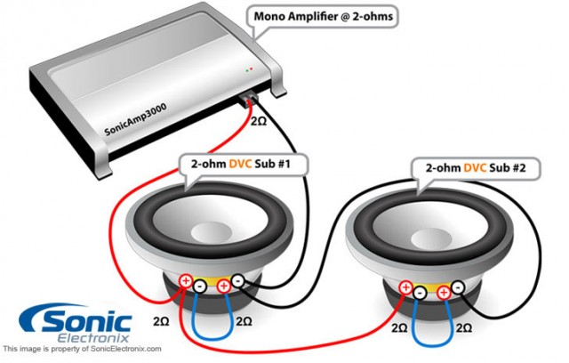 Dual Voice Coil 2 Ohm Subwoofer Wiring - Block And Schematic Diagrams •