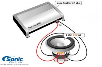 How to Wire a Dual 2 ohm Subwoofer to a 1 ohm Impedance