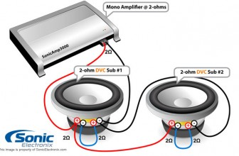 How to Wire Two Dual 2 ohm Subwoofers to a 2 ohm Impedance